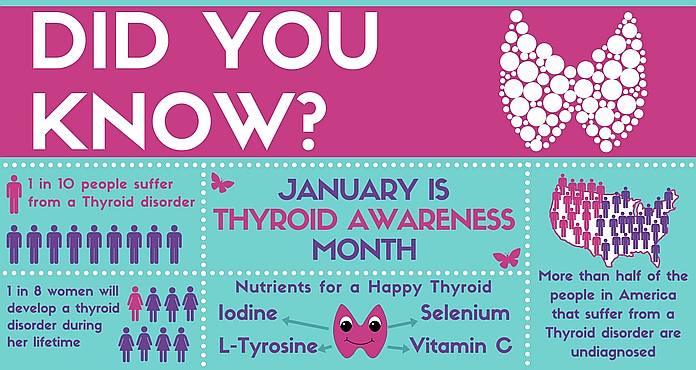January is Thyroid Awareness Month!